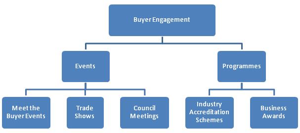 MTB graph2